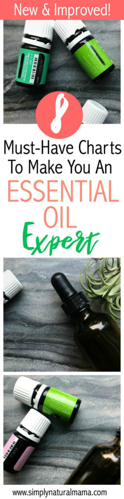 updated must have essential oil charts simply natural mama