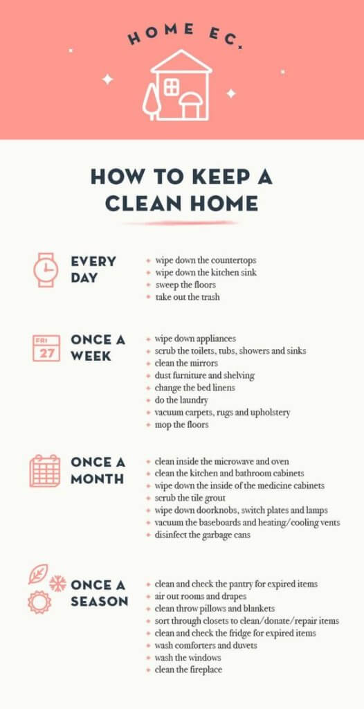 cleaning charts guaranteed to make you an expert how to keep a clean home
