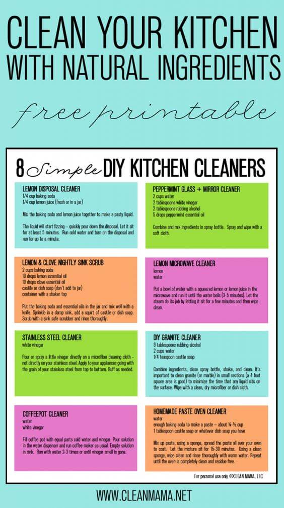 cleaning charts guaranteed to make you an expert DIY kitchen cleaners
